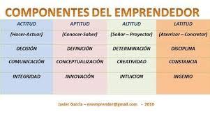 postgrado_iniciativa_emprendedora